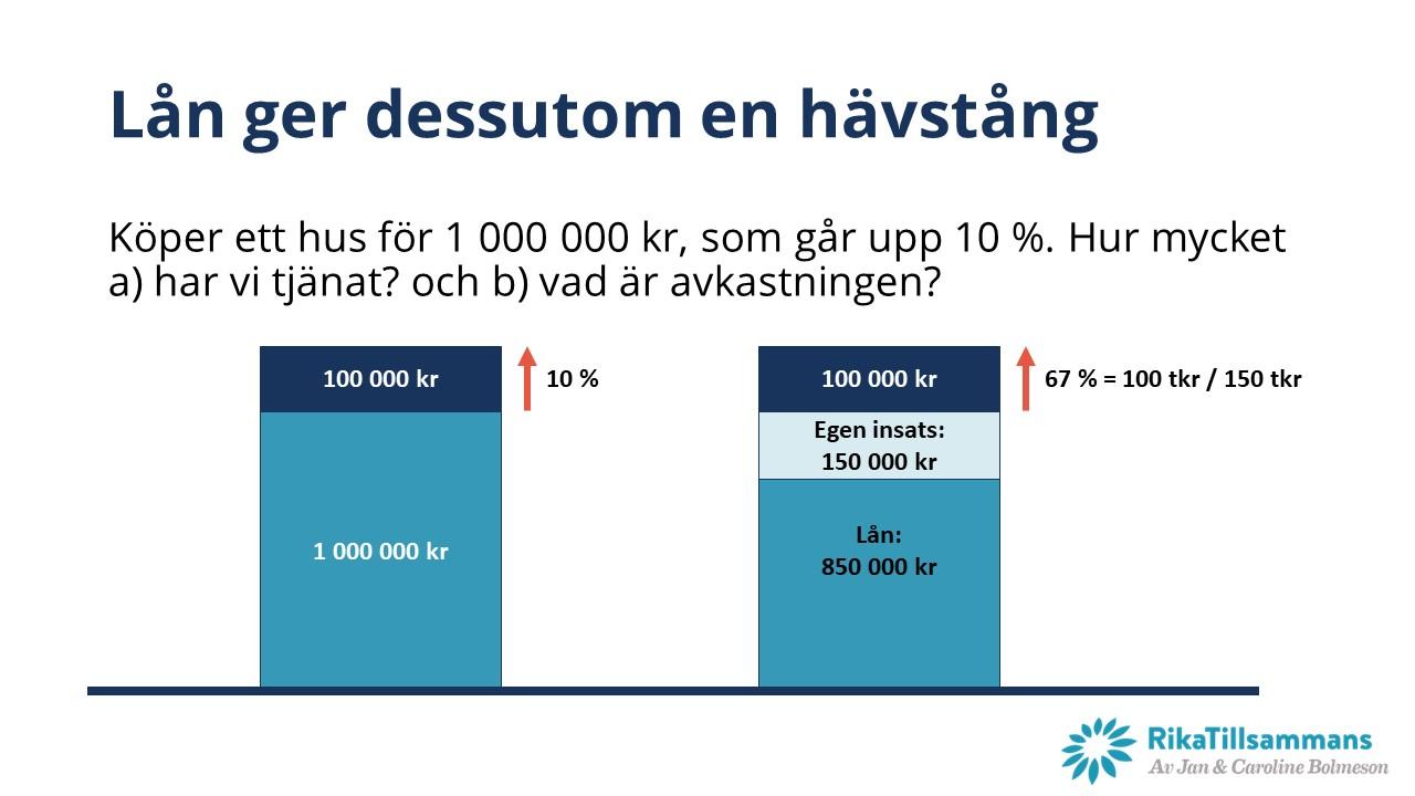 f8f5dc38e39 Lån har gjort de flesta svenskar till miljonärer