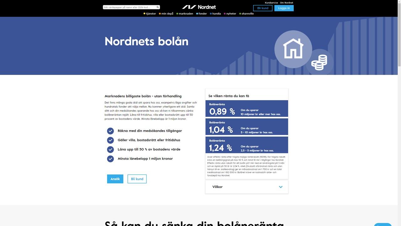 Nordnet erbjuder ränta från 0,89 % vid 50 % belåning beroende på sparat kapital.