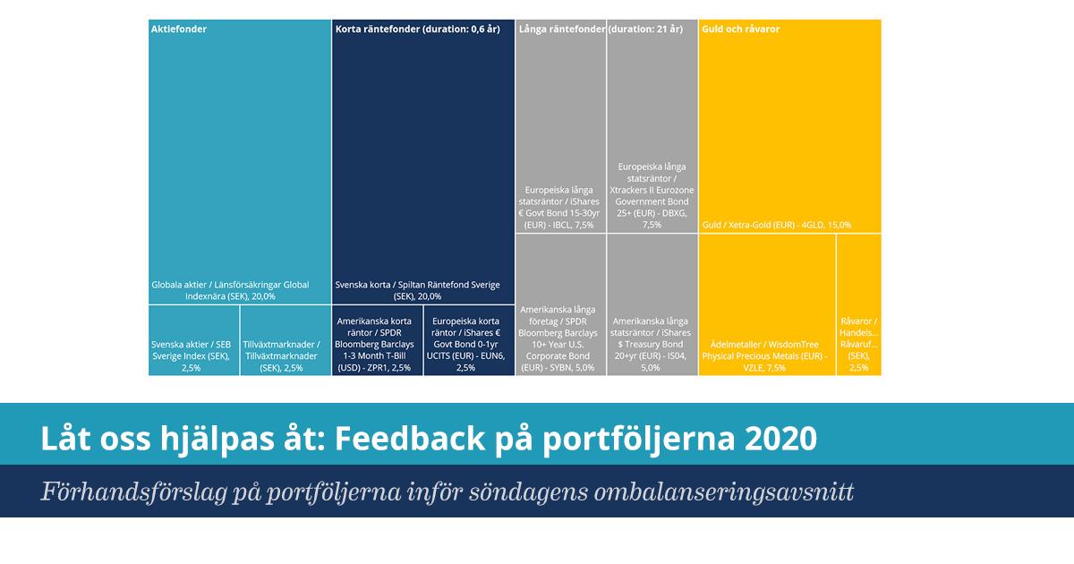Försättsbild till artikeln: Låt oss hjälpas åt: Feedback på portföljerna 2020 - Förhandsförslag på portföljerna inför söndagens ombalanseringsavsnitt