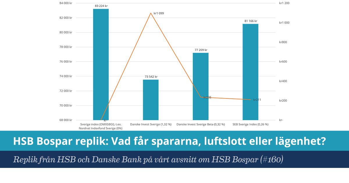 Försättsbild till artikeln: Replik från HSB: Vad får spararna? Luftslott eller lägenhet? - Replik från HSB / Danske bank på avsnitt #160 om HSB Bospar (och totalgenomgång av deras fonder)