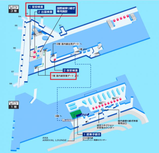 成田空港 乗り継ぎ