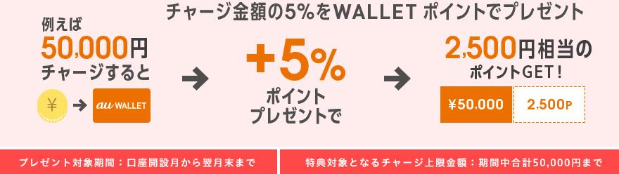 じぶん銀行のWALLETポイント5%プレゼントキャンペーンの具体例