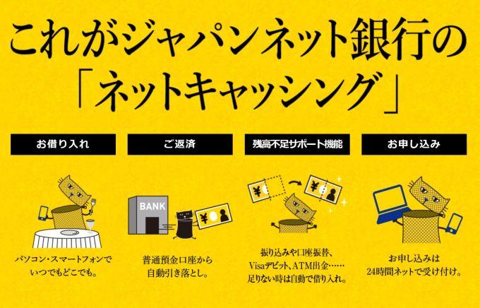 ジャパンネット銀行のネットキャッシング
