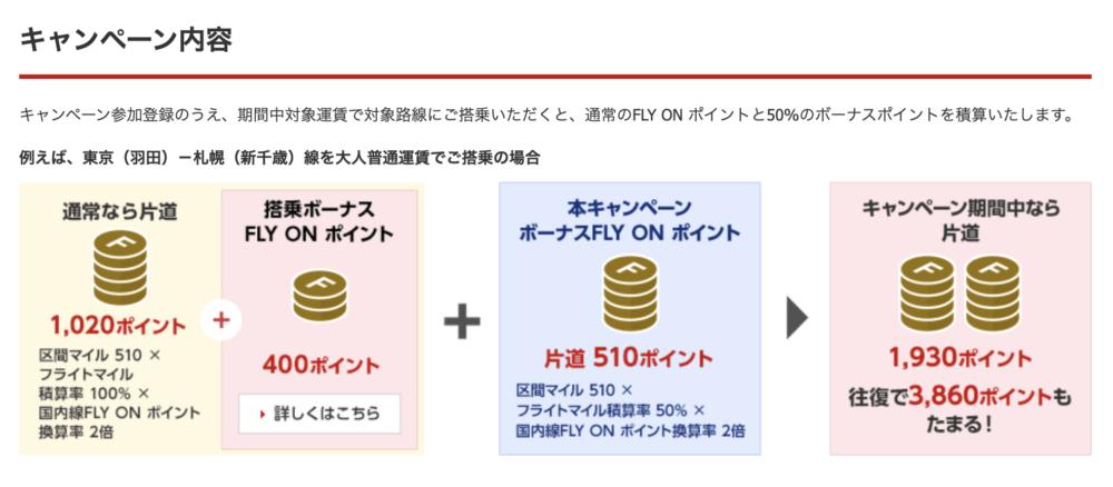 """""""お好きな1カ月間いつでも""""JALグループ国内線FLY ON ポイント1.5倍キャンペーンの獲得例"""