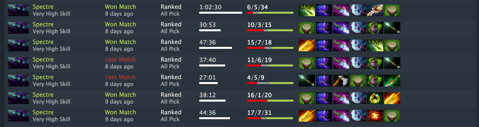 Banning In All Pick A Higher Standard Of Ranked Play DOTABUFF Dota 2 Stats