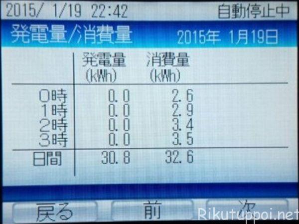 %e5%ba%8a%e6%9a%96%e6%88%bfon%e3%81%ae%e7%a2%ba%e8%aa%8d