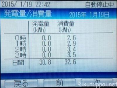 0-3%e6%99%82%e6%b6%88%e8%b2%bb%e9%9b%bb%e5%8a%9b