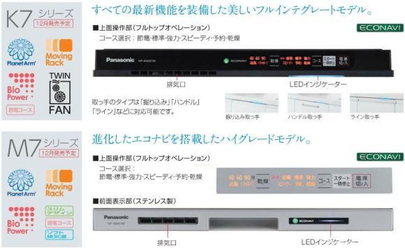 Panasonic 4タイプ