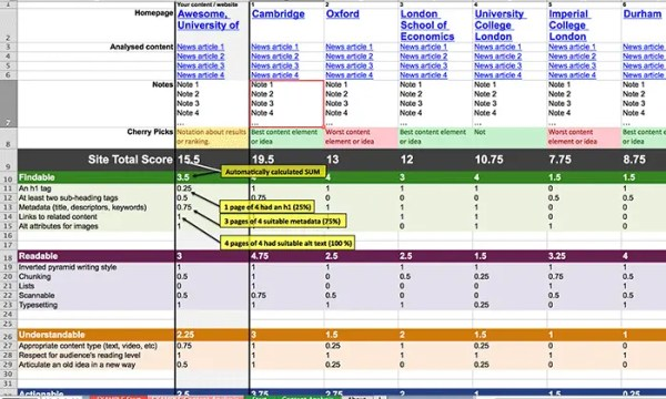 Content Competitor Landscape Analysis Template – Competitors Analysis Template