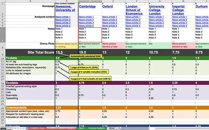 Competitor Research Template  Competitor Analysis Template