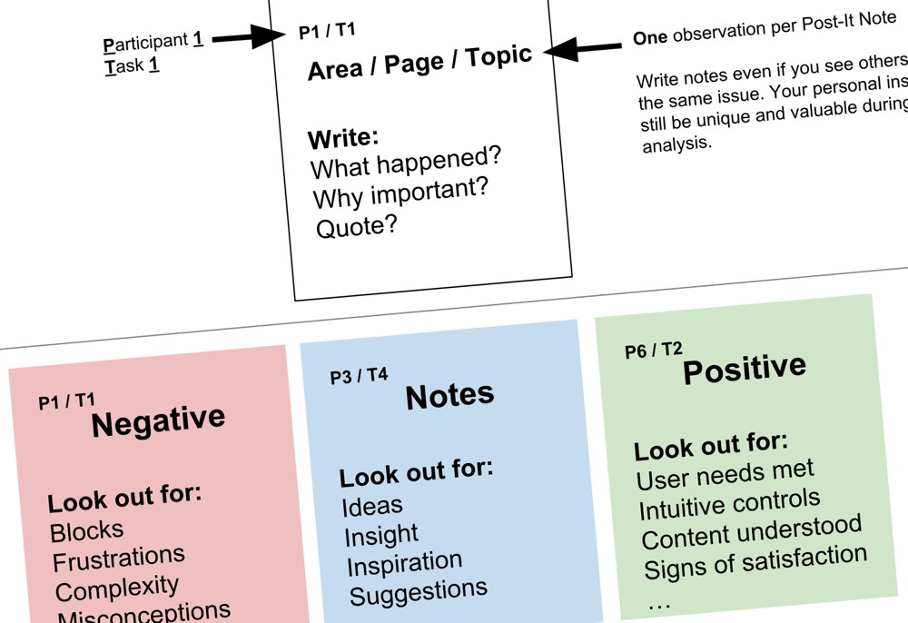 Usability Lab Observers Note-taking Guide