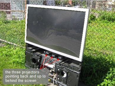 The derelict rear projection TV before opening it up to get the fresnel lens.