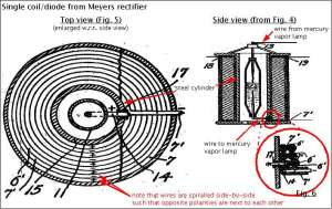 Roy Jerome Meyers device