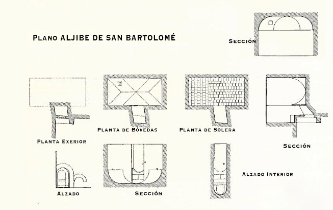 PLANO DEL ALJIBE DE SAN BARTOLOMÉ