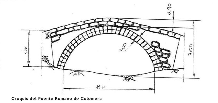 Croquis del Puente Romano de Colomera