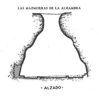 MAZMORRAS DE LA ALHAMBRA-