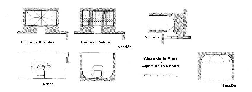 Alzado y planta - Aljibe de la Vieja o de la Rábita
