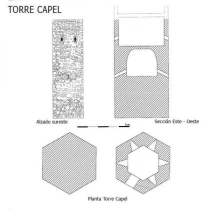 SECCIÓN Y PLANTA - TORRE CAPEL - Manuel Maria Alonso Ruíz