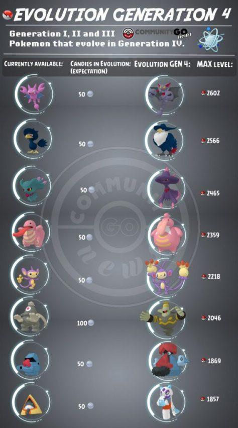 pokemon-go-evoluciones