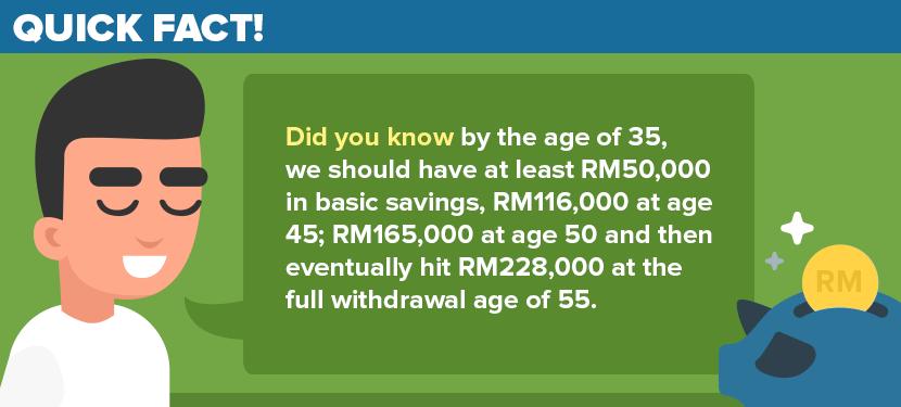retirement in malaysia