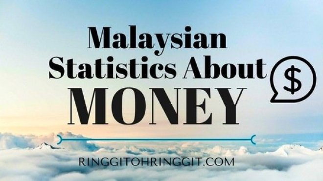 Statistics About Money