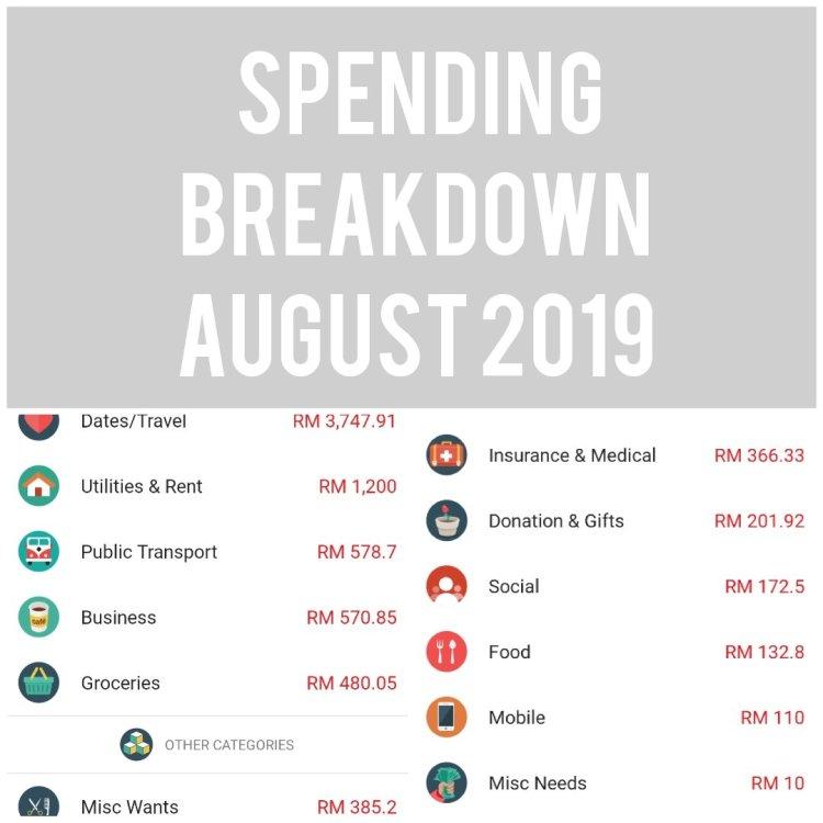 budget update august 2019
