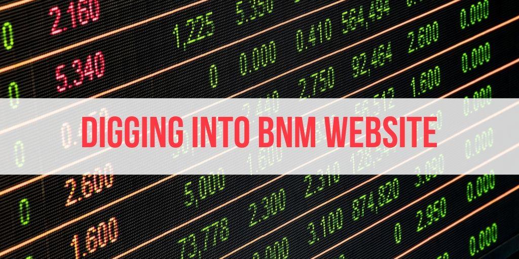 bank negara malaysia website