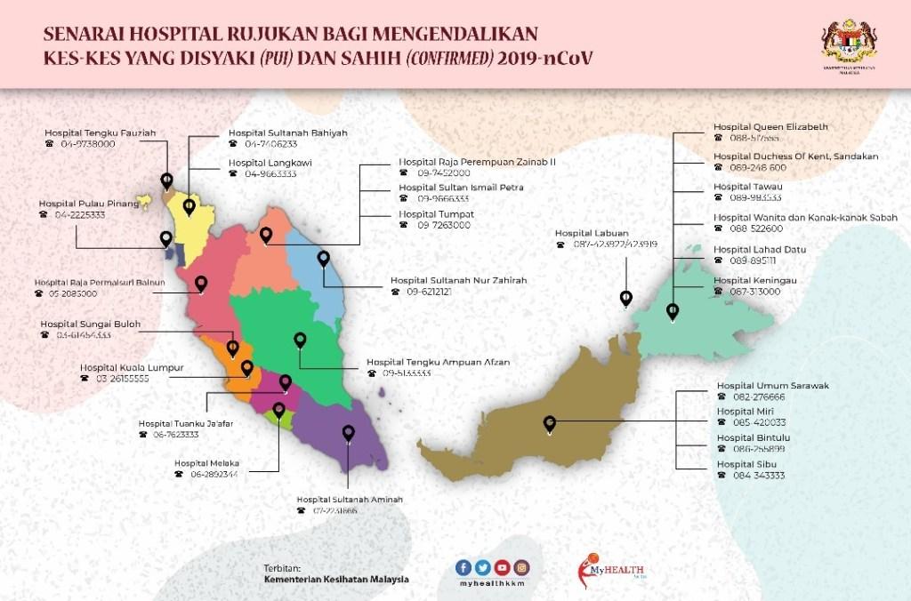 ministry of health coronavirus hospitals