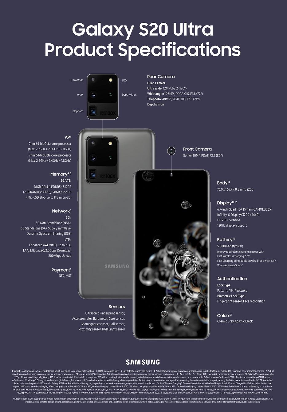 Samsung Galaxy S20 Ultra spec sheet