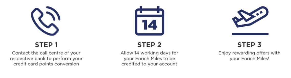 mas 10% bonus enrich miles 2