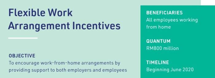 flexible working arrangement incentives