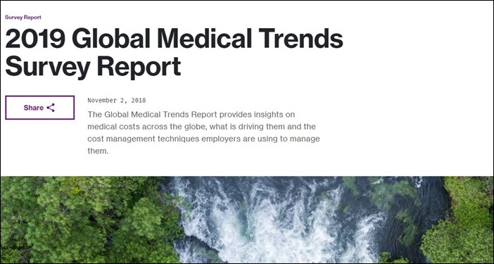global medical trends survey report 2019