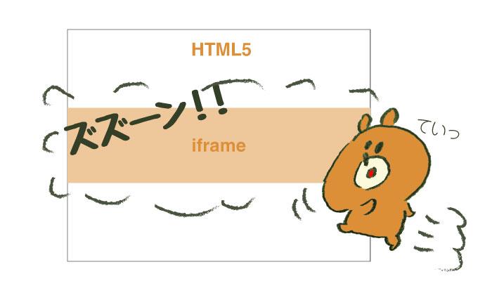 iframe