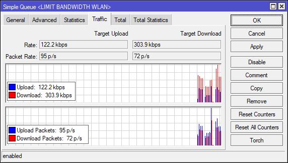 Konfigurasi Limit Bandwidth MikroTik