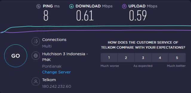 Tes Limitasi Bandwidth MikroTik