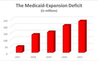 Medicaid Reform Can Save New Mexico