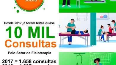 Foto de Profissionais da Fisioterapia já realizaram quase 10 MIL consultas