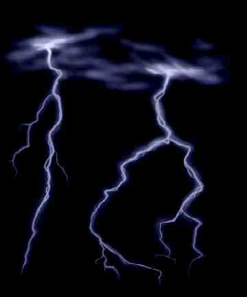scossa-elettrica