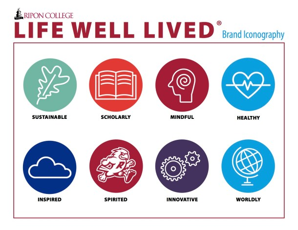 Life Well Lived Iconography