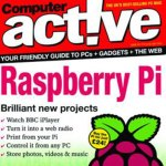 Computer Active features Raspberry Pi