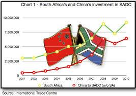 SA Graph
