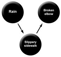 rain & slip & elbow.png