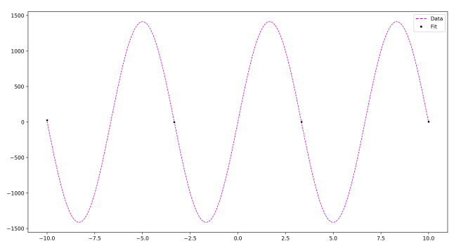 small-sine.png