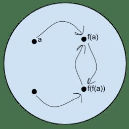Summary of mathematical logic meeting (6)