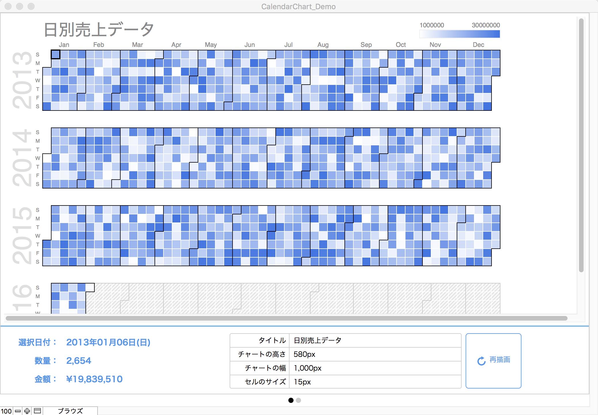 カレンダーチャート