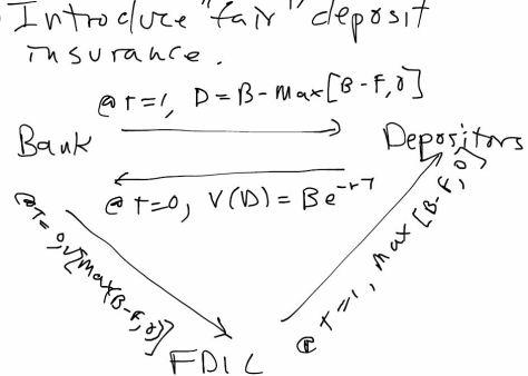 economics_of_deposit_insurance