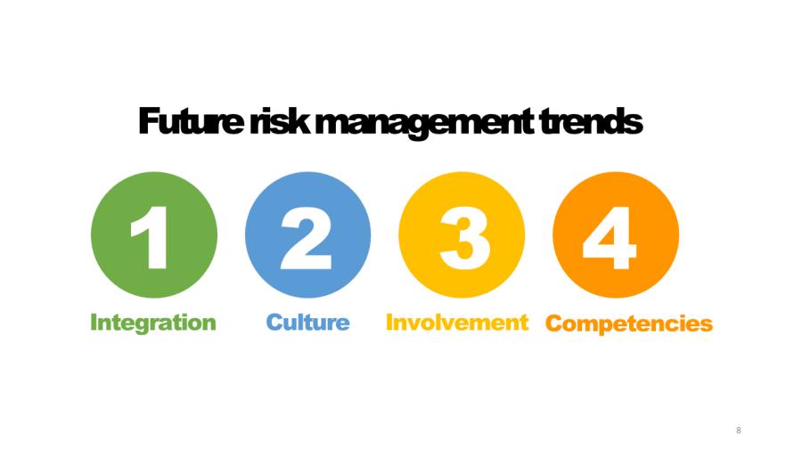 FREE WEBINAR: 4 future trends in risk management