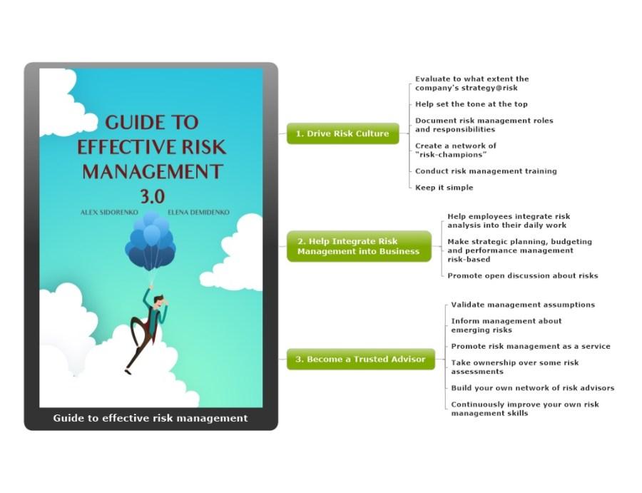 Download free risk management mindmap
