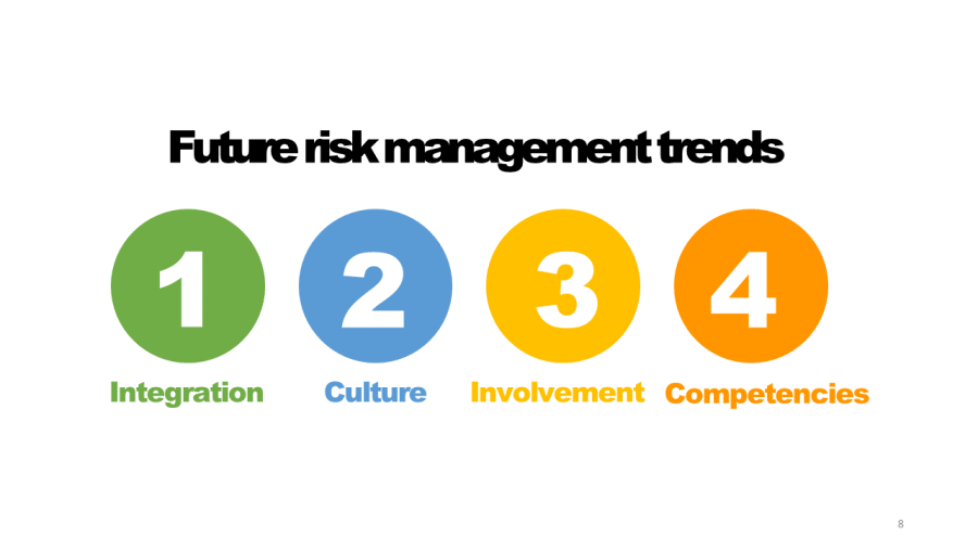 ENCORE: 4 future trends in risk management