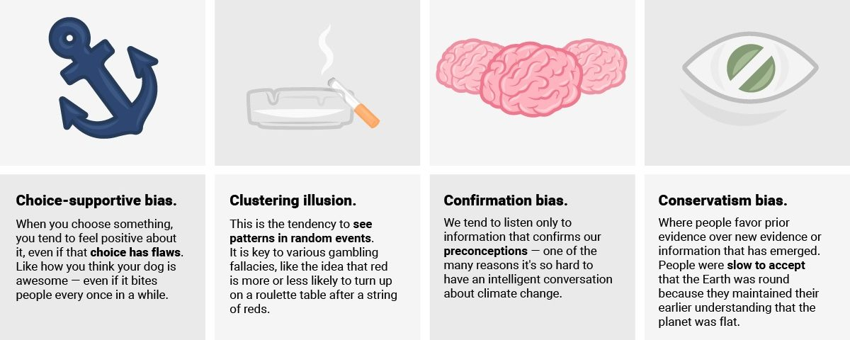 Cognitive biases every risk manager must know (part 1)